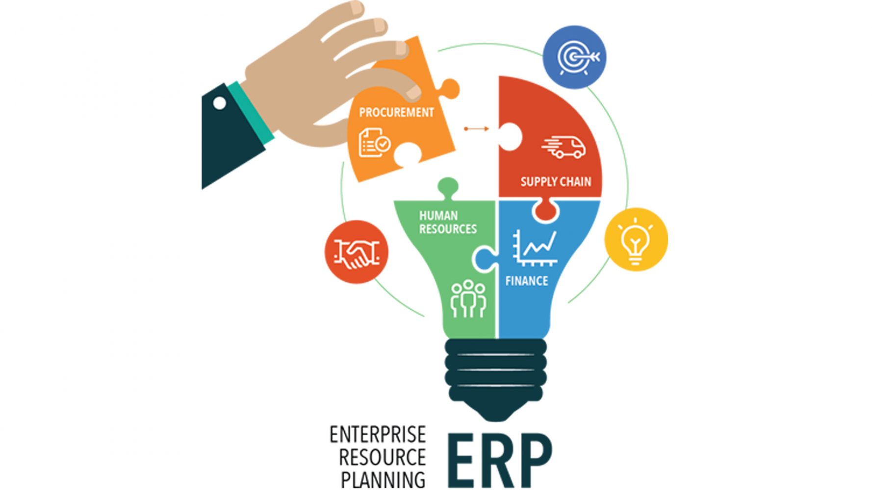 What Is Erp Software And Why Do You Need It Perfect